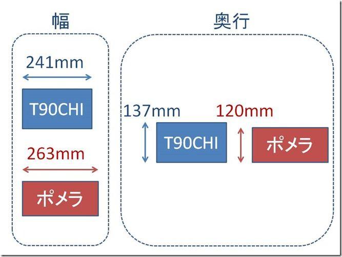 pomera vs T90CHI 1