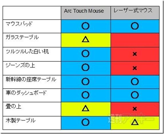 bluetooth mouse 2