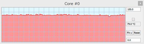 CPU熱キャプチャ